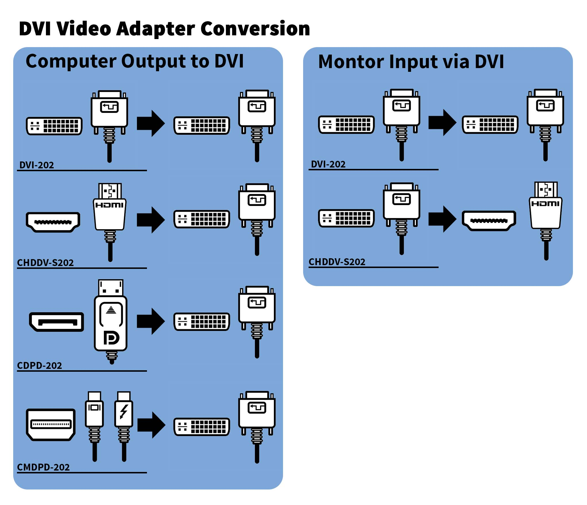 DVI-Video-Conversions-Chart.jpg