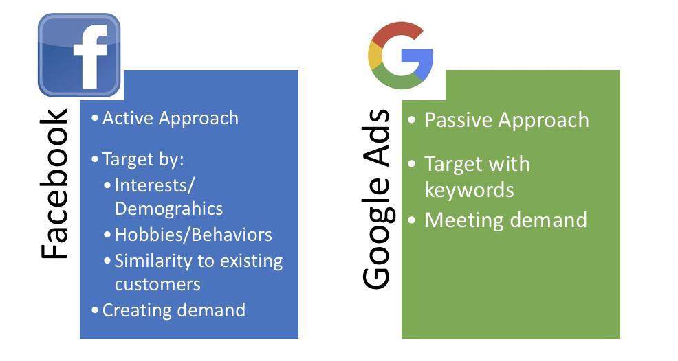 google vs facebook.png