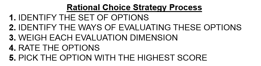 The steps of the rational choice strategy (above) described in Gary Klein's  Sources of Power: How People Make Decisions  closely align with the US Army's Military Decision Making Process, as listed in ADRP 5-0, The Operations Process.Specifically, the process closely aligns with the COA Development, COA Analysis, and COA Selection steps (below).