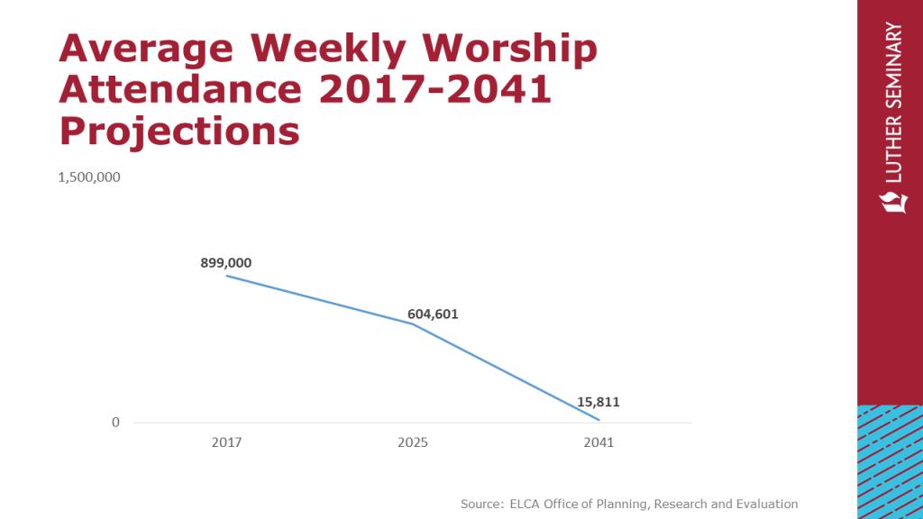 ELCA-Trends-2019-1024x576.png