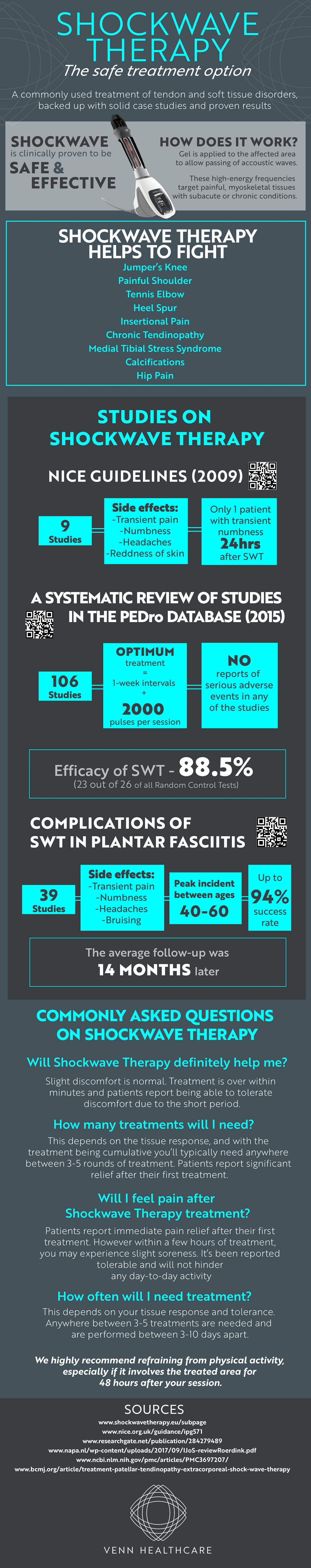 Shockwave Infographic_DOM copy.jpg