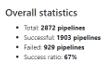 Freek_pipeline_2a.png