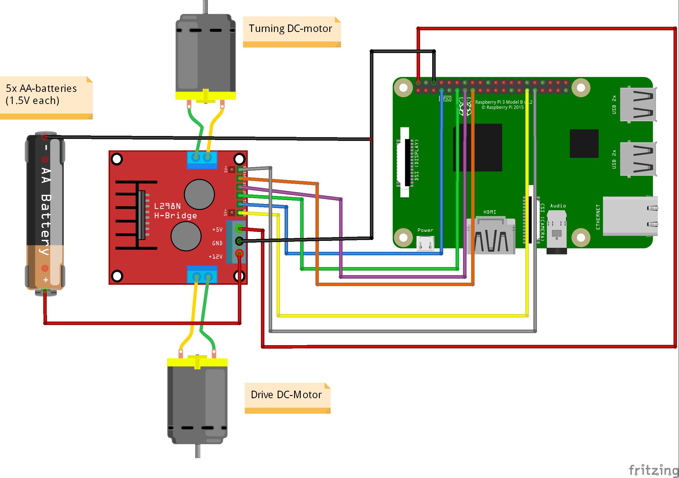 Raspberry Pi wiring schema