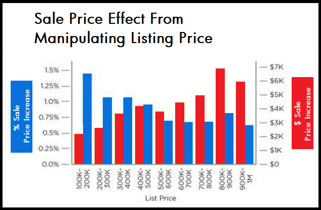 home-sale-price-manipulating.png