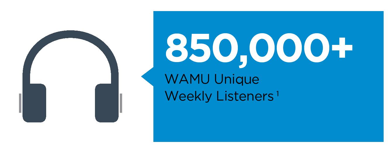 WAMU Artboard 072418_listeners.png