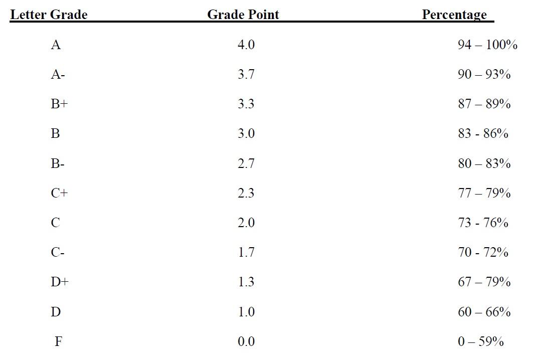Grading System.jpg