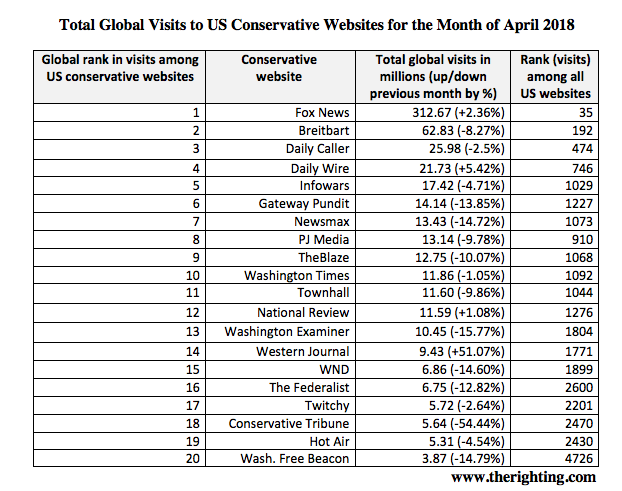 April 2018 Metrics Website.png