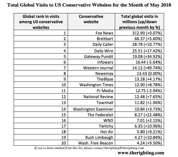 May 2018 metrics screenshot.png