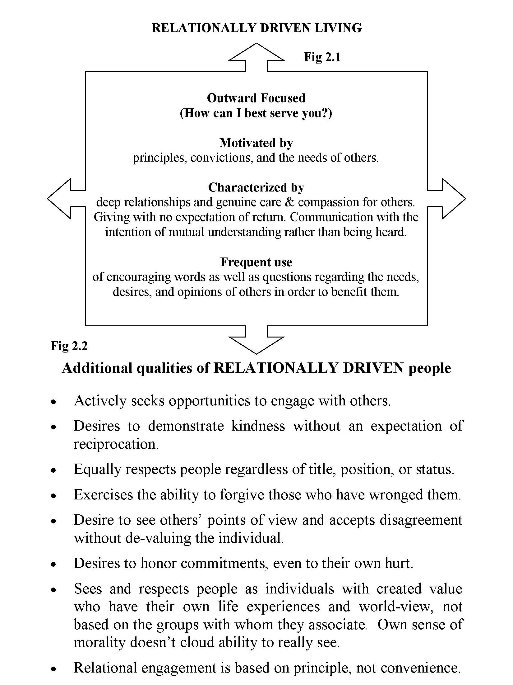 RDLiving Chart.jpg