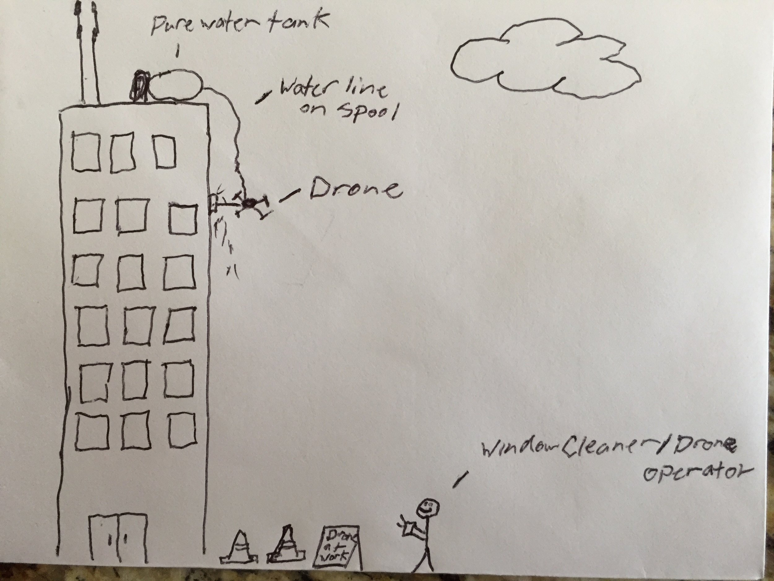 Rough sketch of a drone cleaning a building
