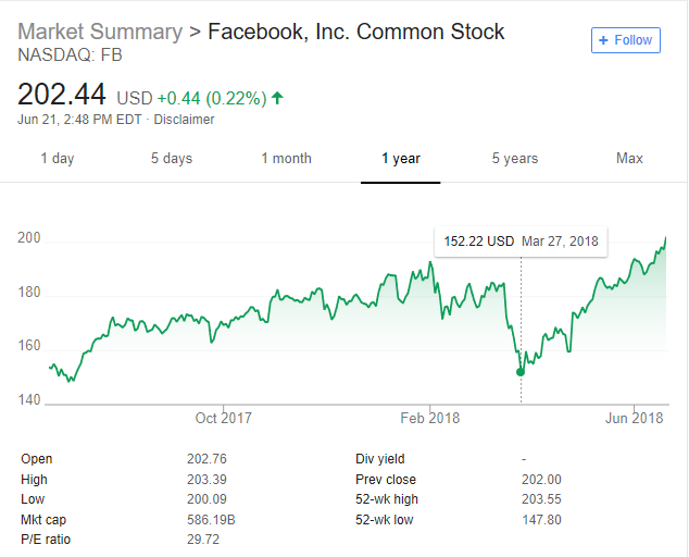 Facebook IPO.PNG