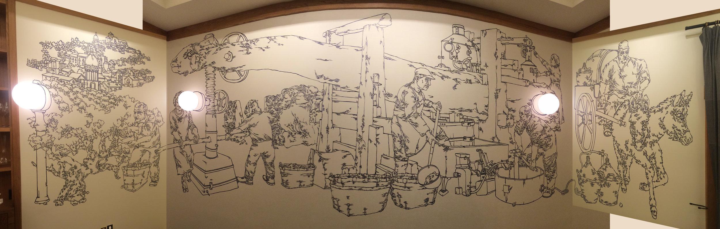 """Wine Production"""