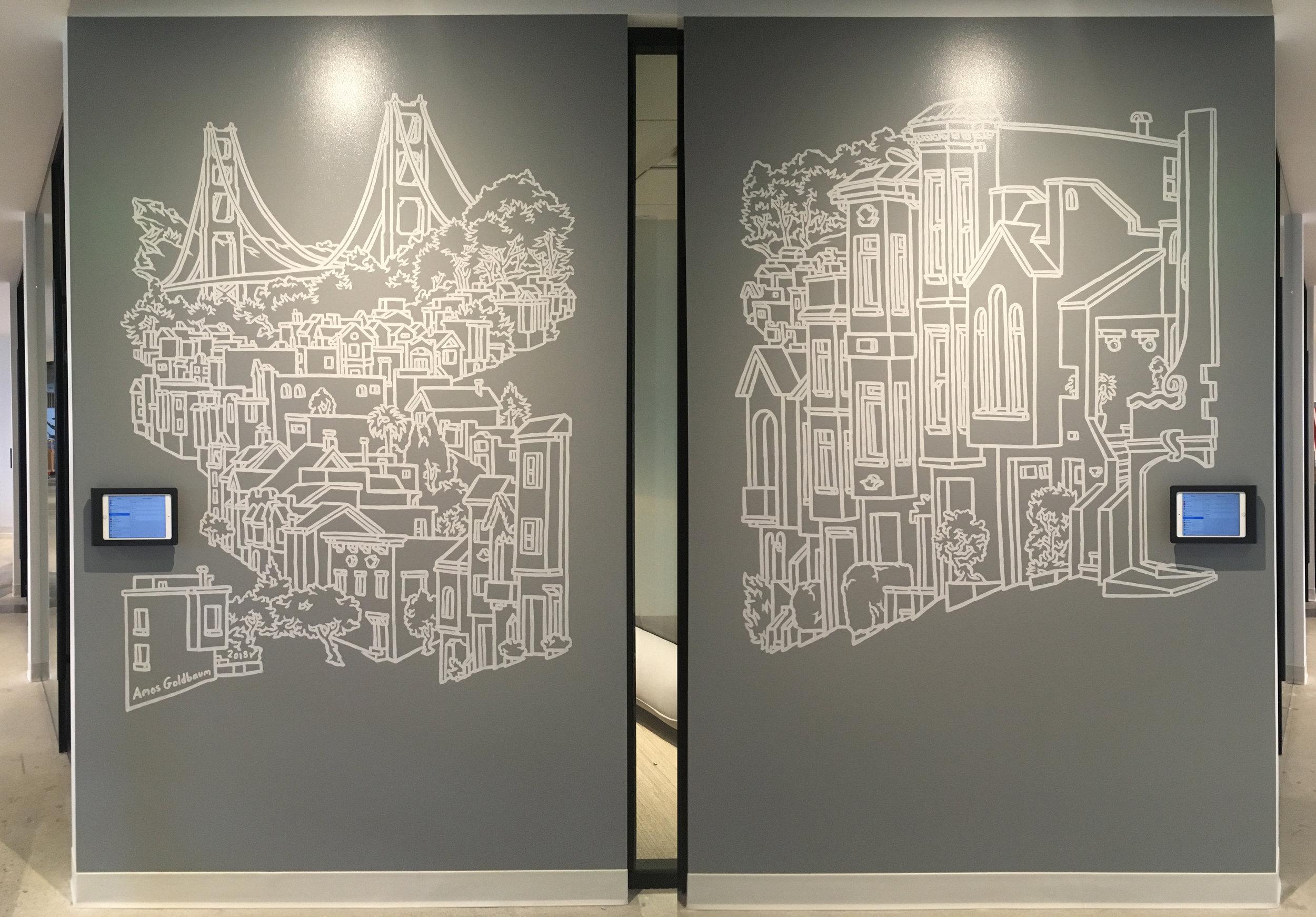 """Richmond District and Golden Gate Bridge"""