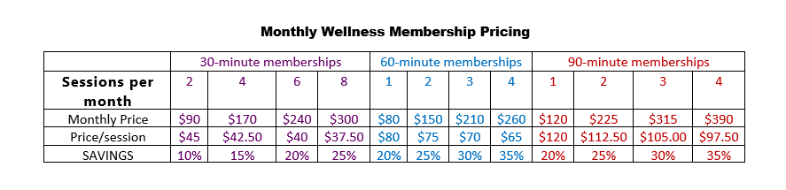 Membership Pricing Grid.PNG
