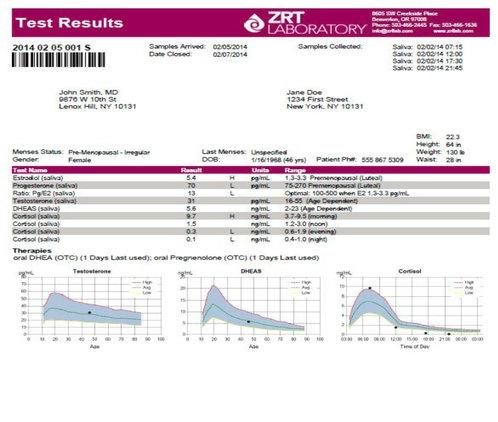 ZRT testing.jpg