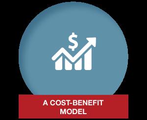 Fileman's unique single fee per matter means law firms can convert archiving expenses into a legitimate disbursement.