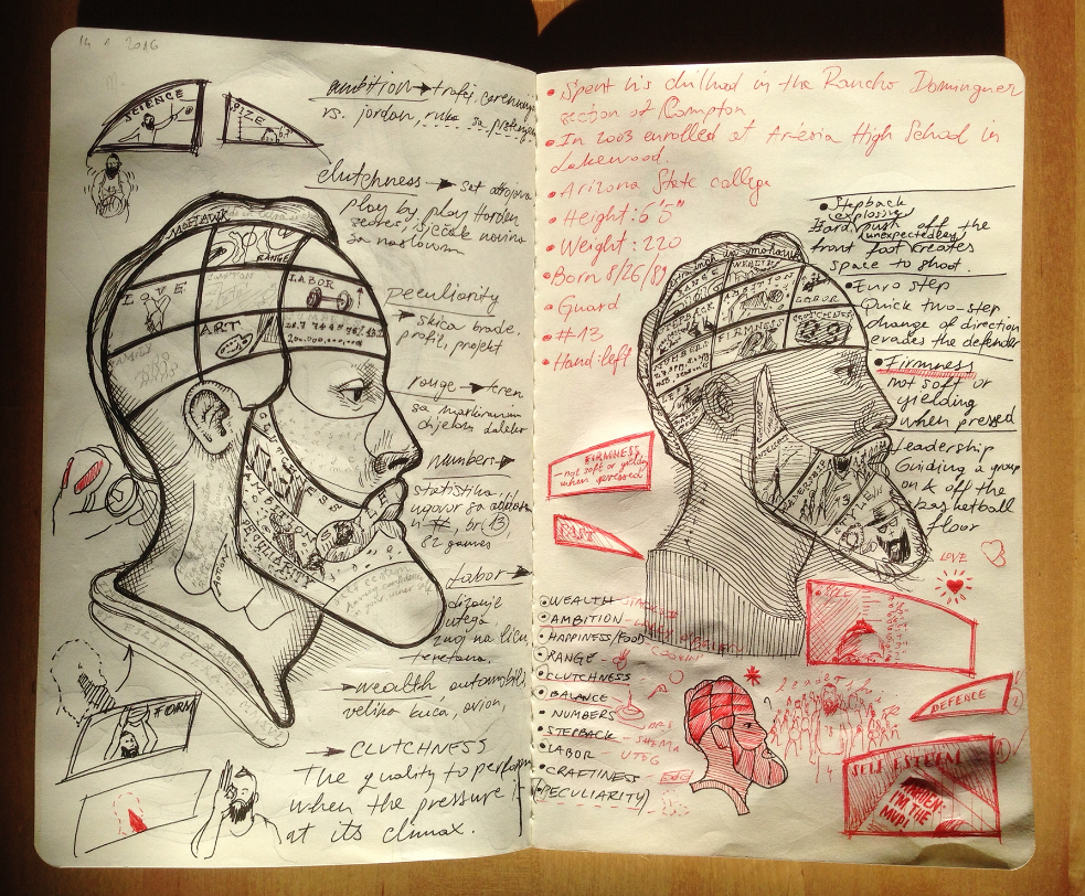 Sketches for Phrenology of James Harden