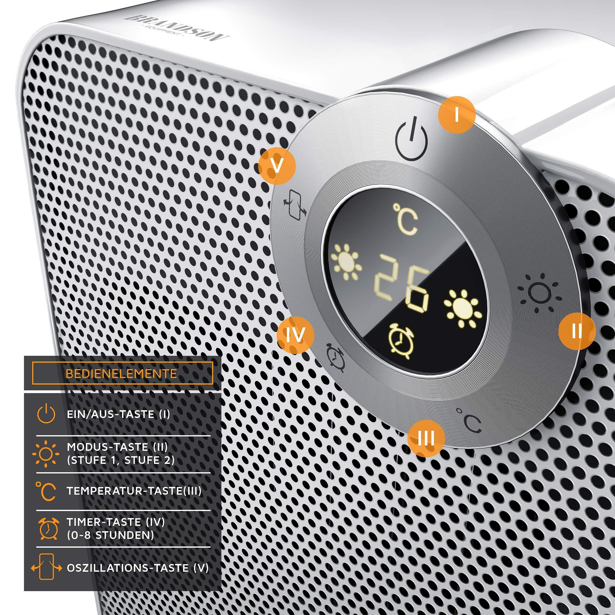 303320-ceramic-fan-heater-close.jpg