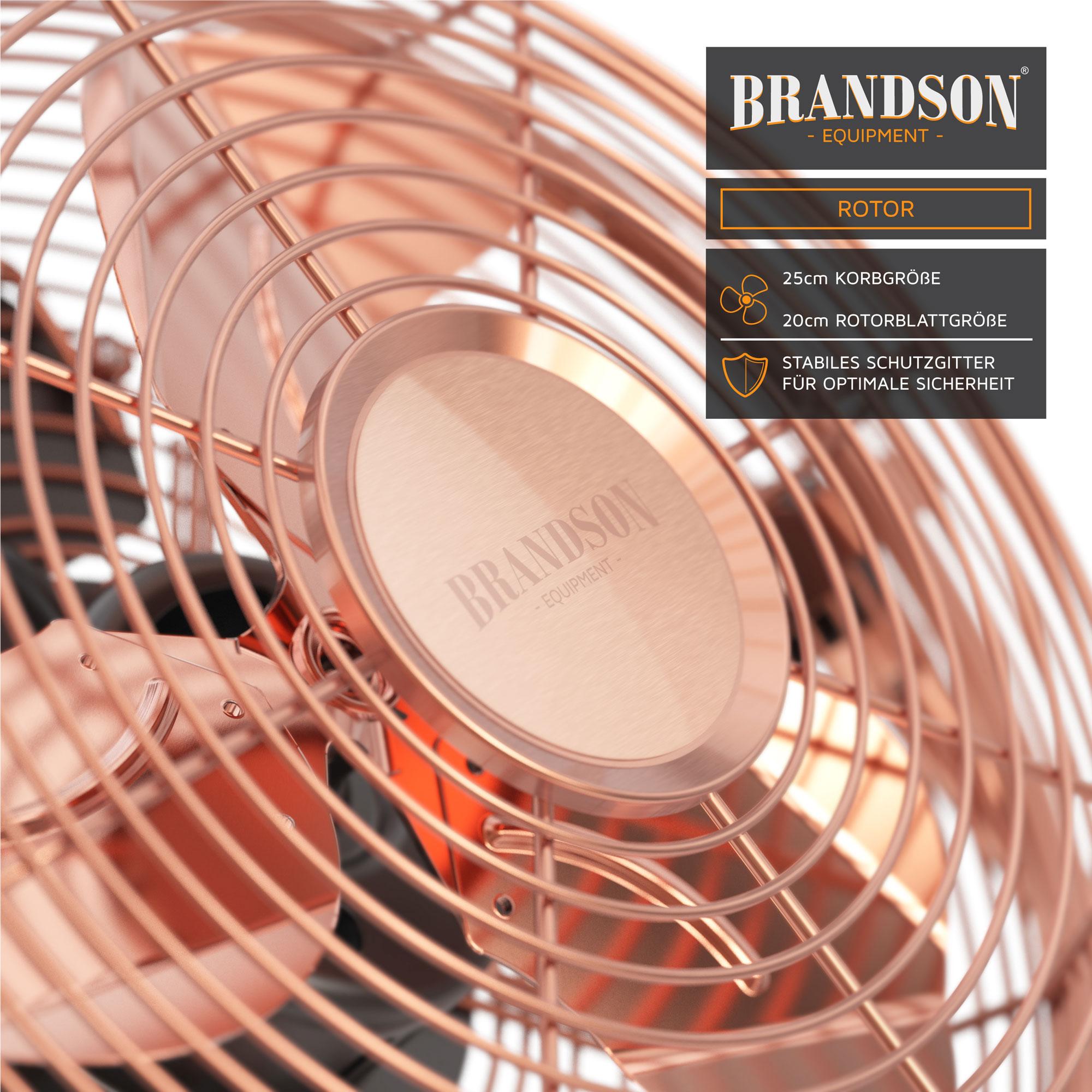 Ventilator_303397_grafik3.jpg