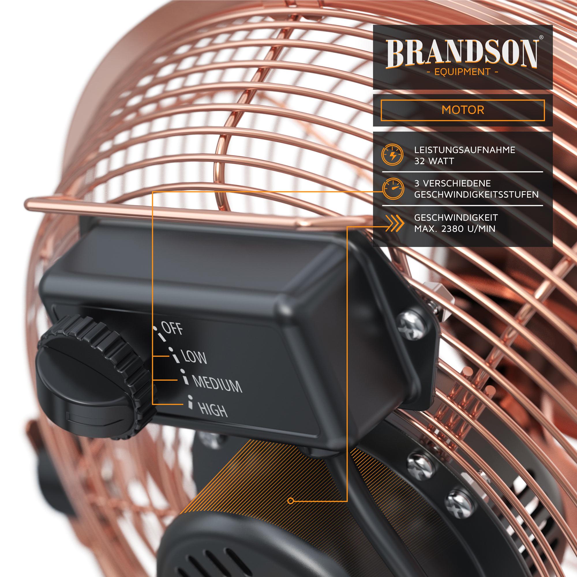 Ventilator_303397_grafik2.jpg