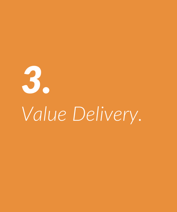 Value Delivery Resources. - Find the Google Drive folder here.
