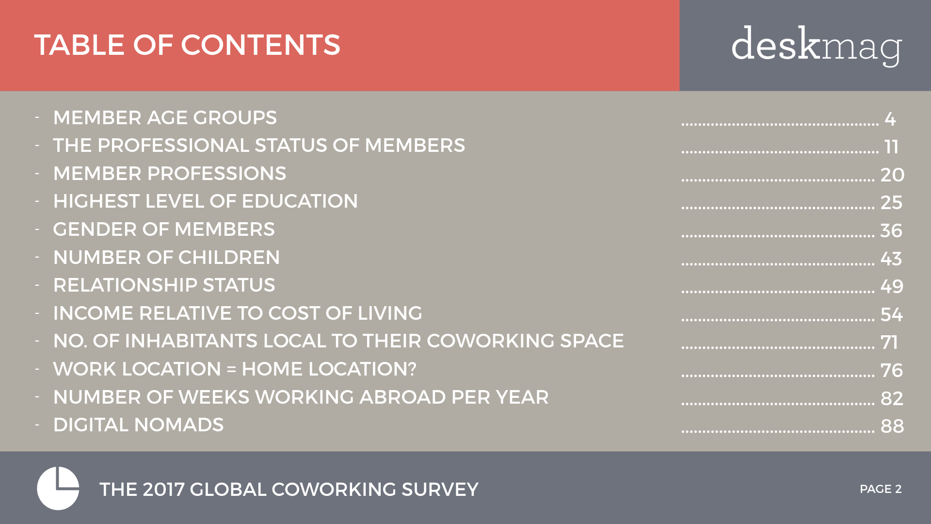 Members Of Coworking Spaces - Global Coworking Survey 2017 All Slides DEMOGRAPHICS.002.jpeg
