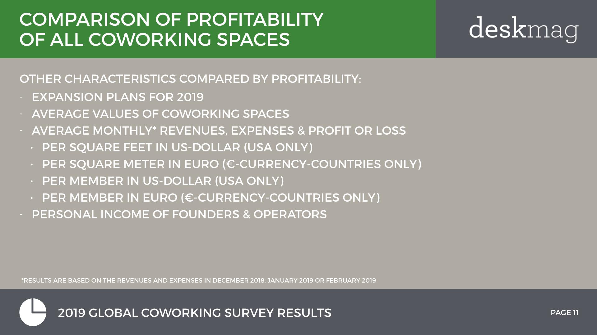 2019 GCS - Profitability - Final Version.011.jpeg