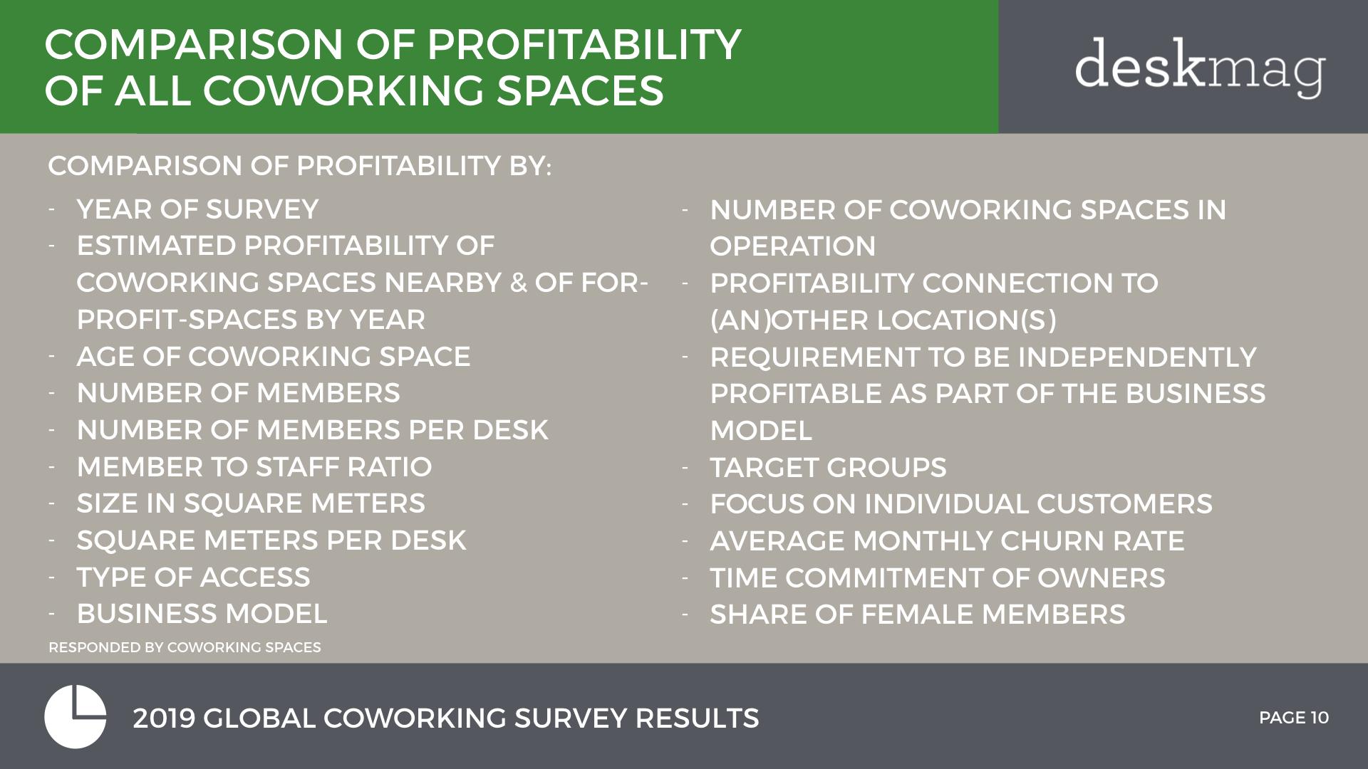 2019 GCS - Profitability - Final Version.010.jpeg