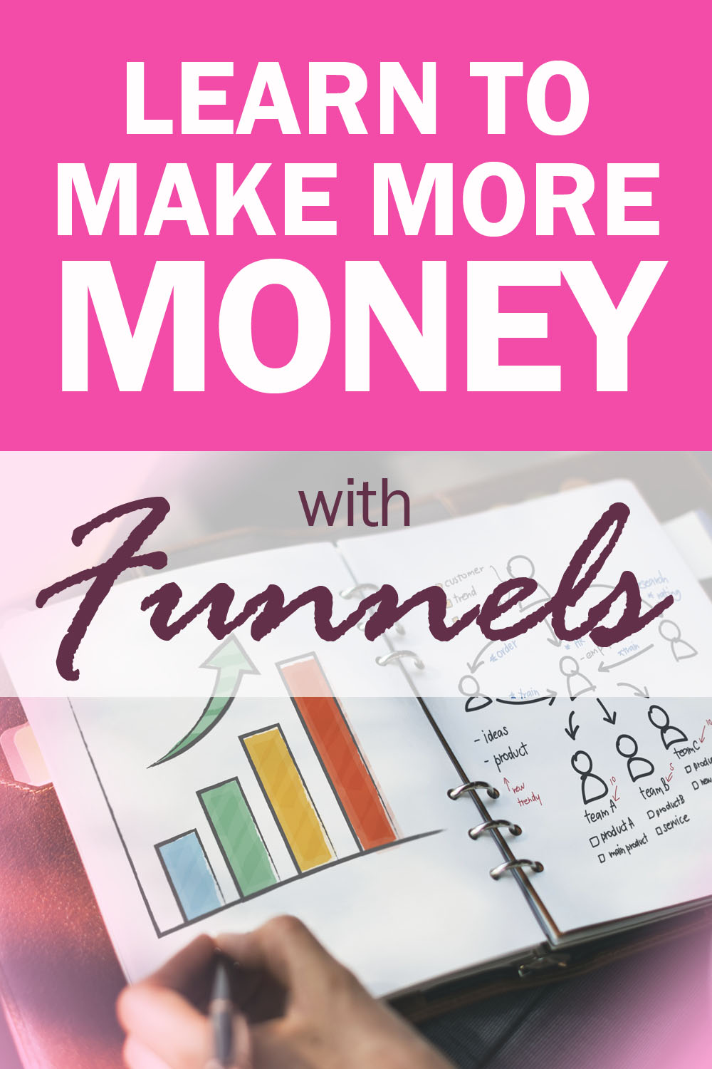 Learn to Make More Money With Funnels.jpg