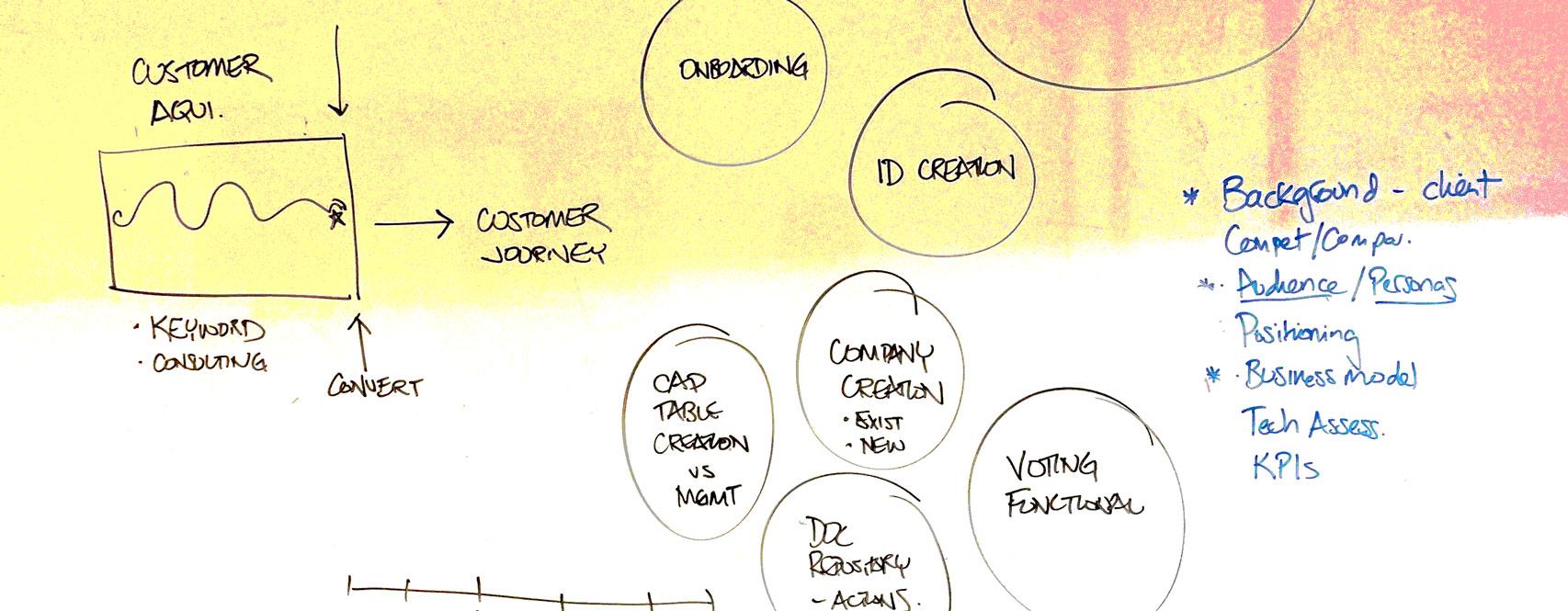 whiteboarding-strategy-2.jpg