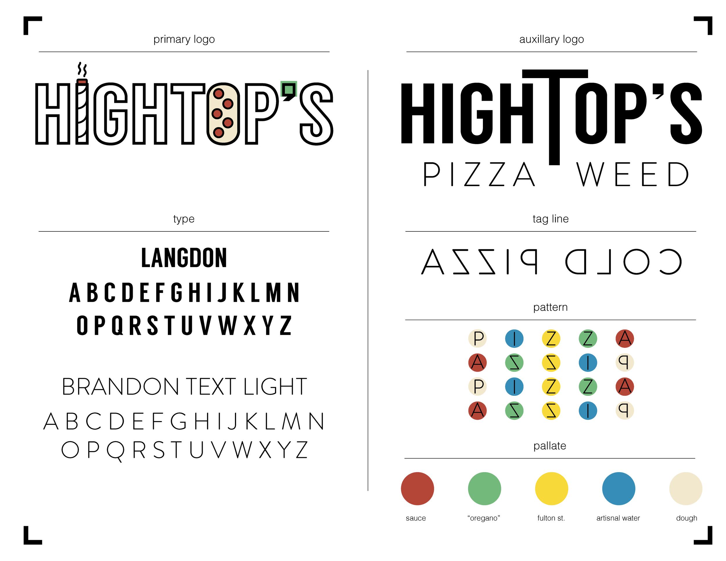 HIGHTOPS - BRAND 3-02.png