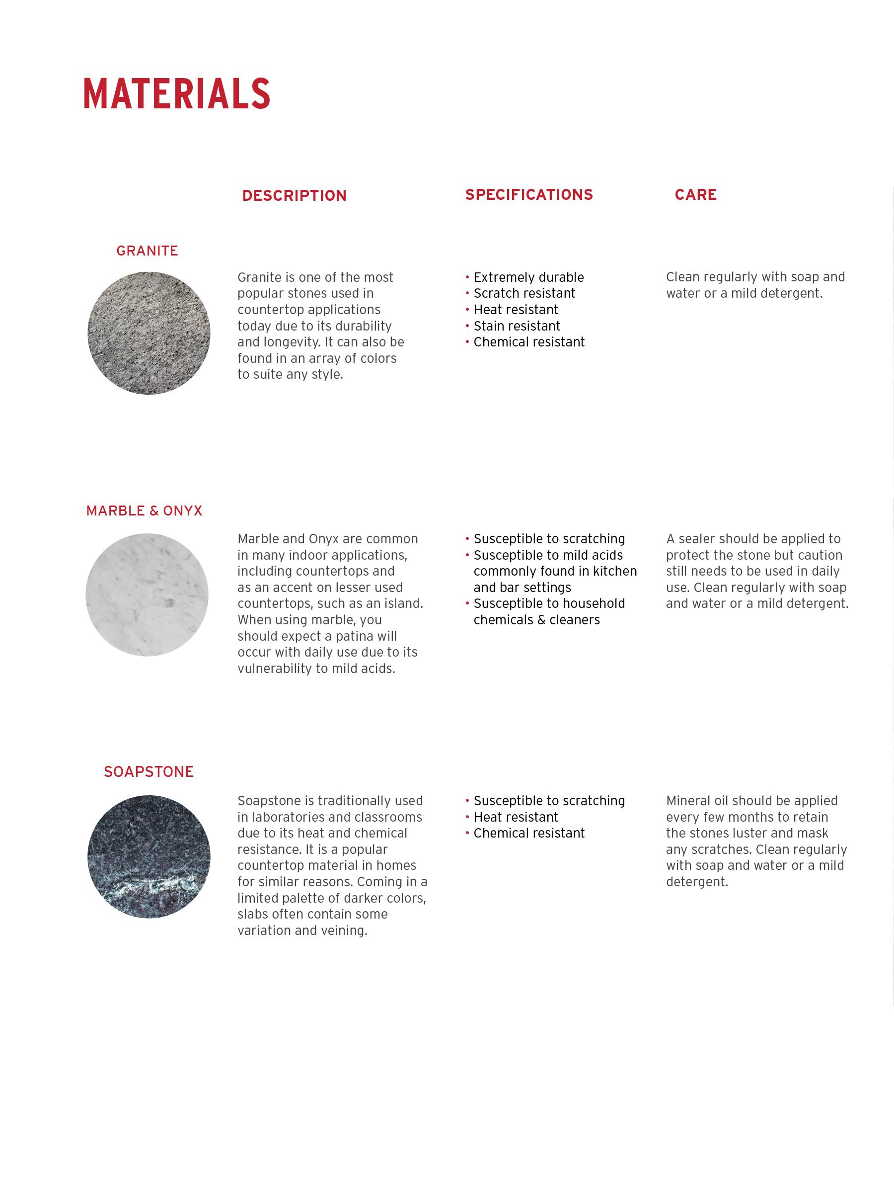 Countertop Guide_4.jpg