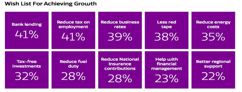 Tax-growth.jpg