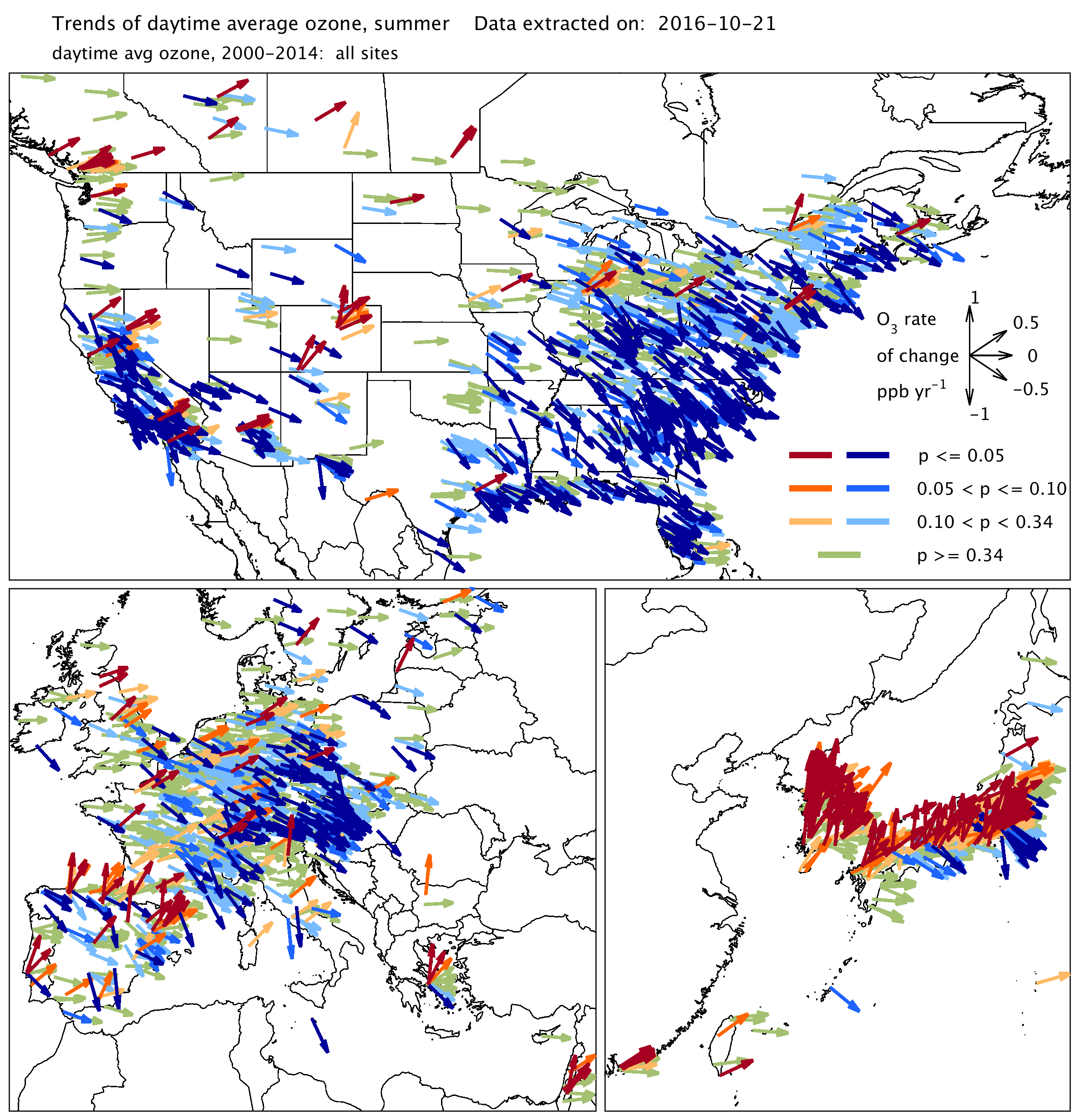 Trends of daytime (8:00 – 20:00 local time) average ozone at all available surface sites in three regions during summertime conditions (April-September in the Northern Hemisphere, and October-March in the Southern Hemisphere) for the period, 2000-2014.  Vector angle indicates the ozone rate of change, while vector colors indicate the p-value associated with each trend vector.