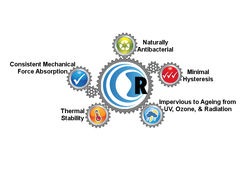 RevTech 5 Attributes Graphic copy.png