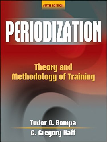 Sprint Academy Tudor Bompa Periodization Training