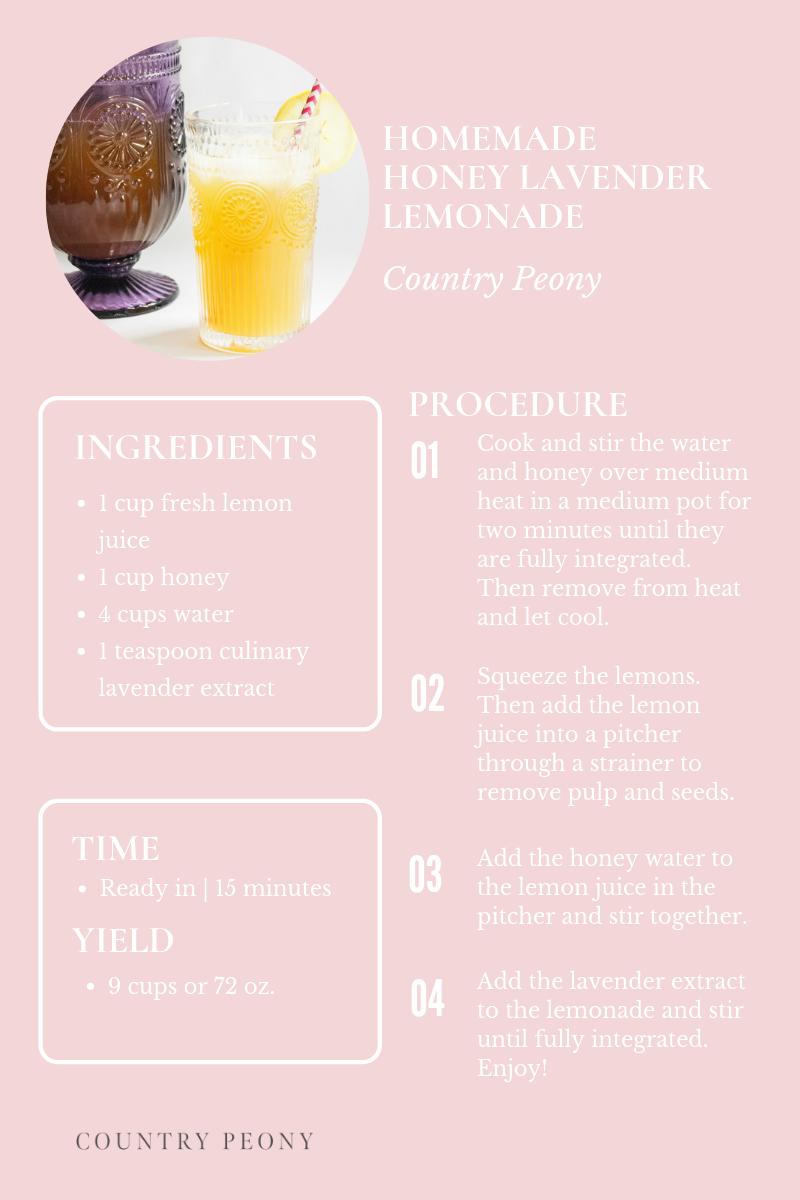 Homemade Honey Lavender Lemonade - Step by Step Recipe
