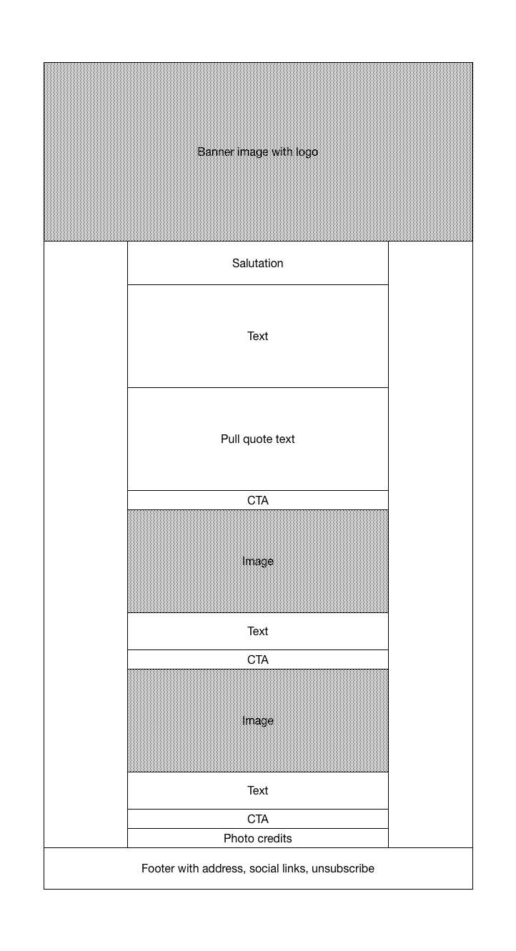 wireframe for email production