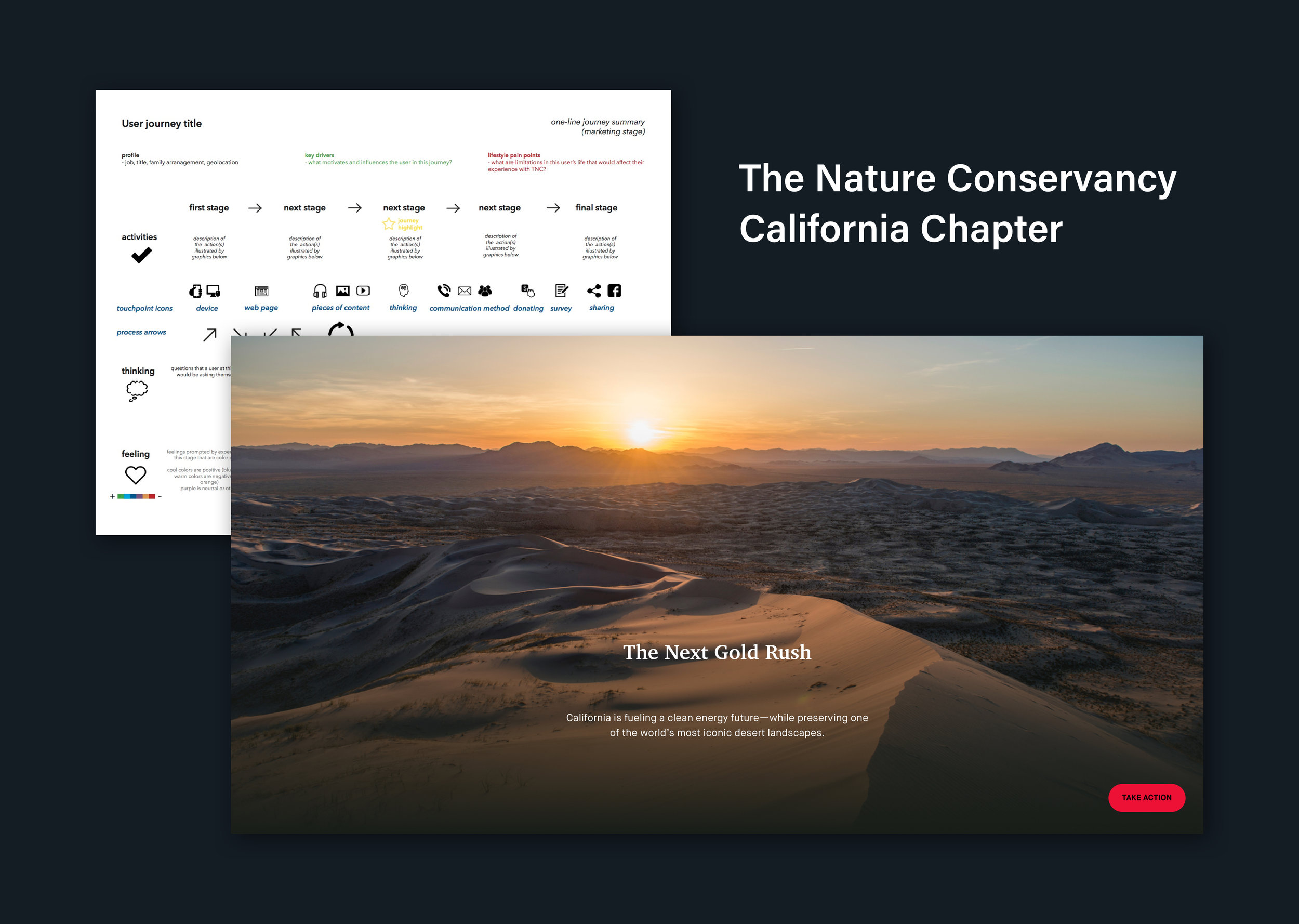 ConserveCA.org - The Nature Conservancy California Chapter WebsiteWebsite Redesign | UX and Design Research | Production Design