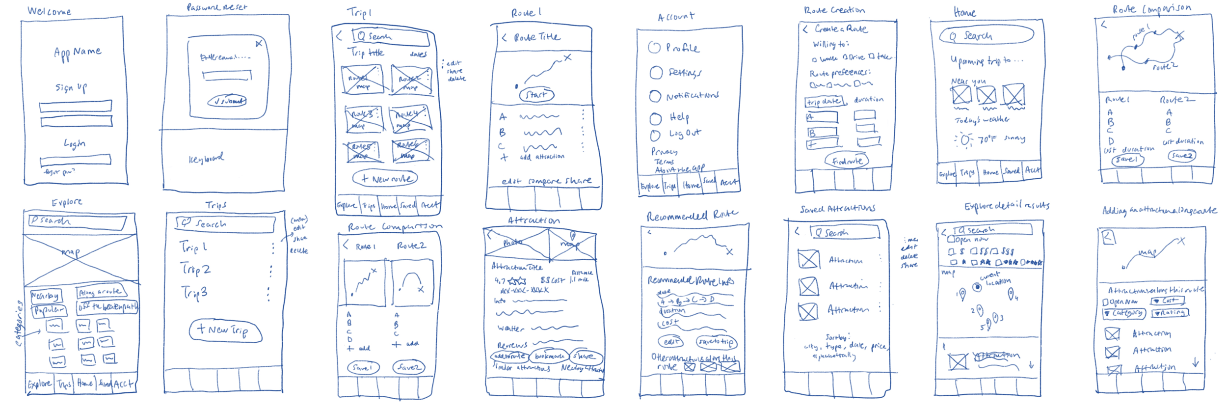Low-fidelity wireframes.png