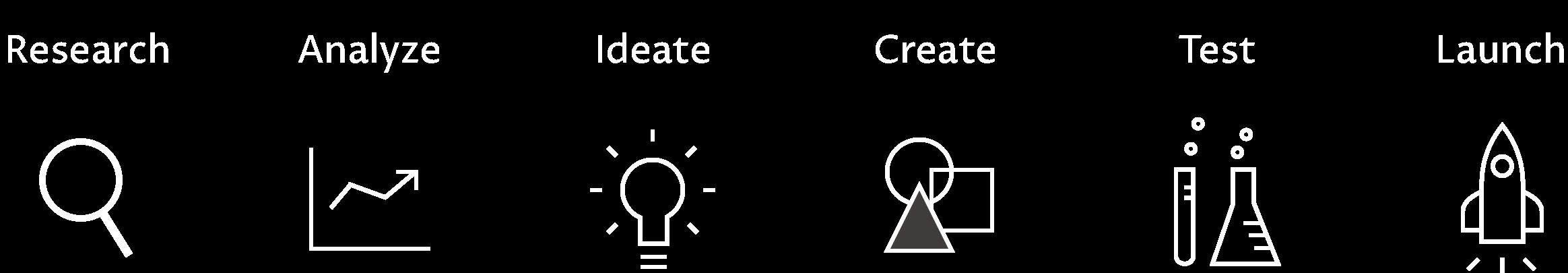design process proza white.png