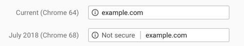 "Google's announcement provided an example of how the ""omnibox"" address bar security warning will appear."