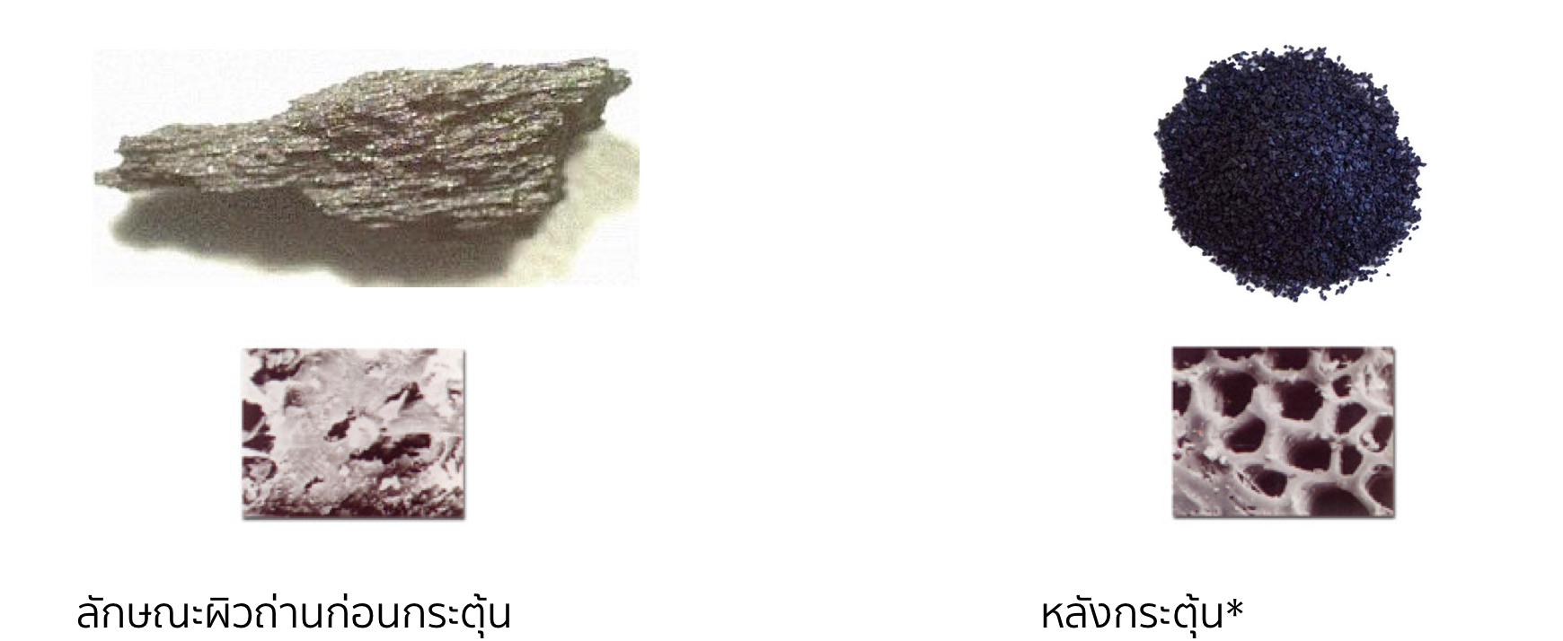 chacoal