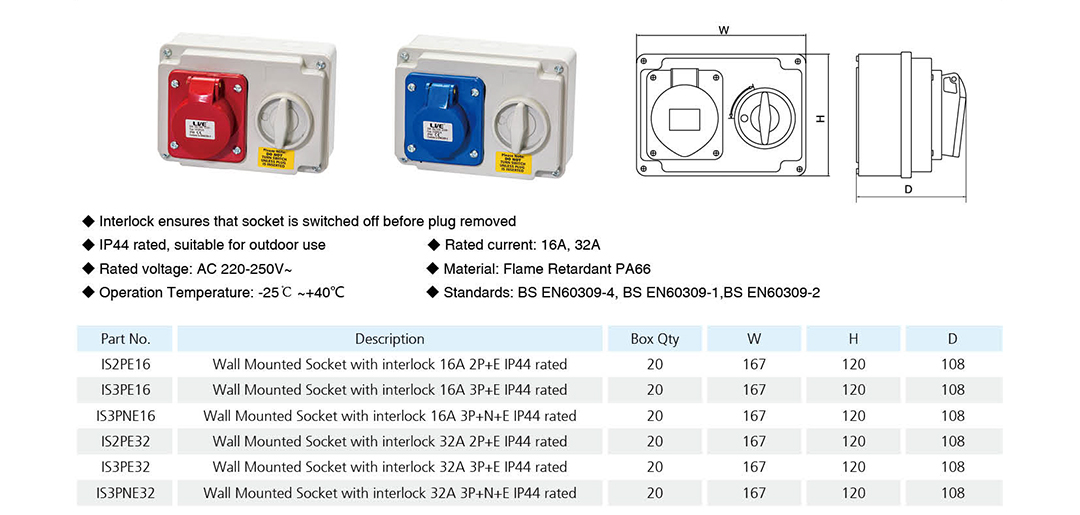 Interlock Socket.jpg