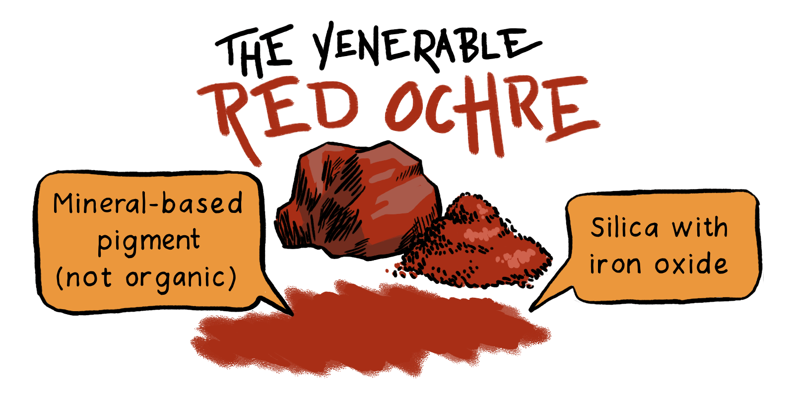 3-pigments-red-ochre-intro.png