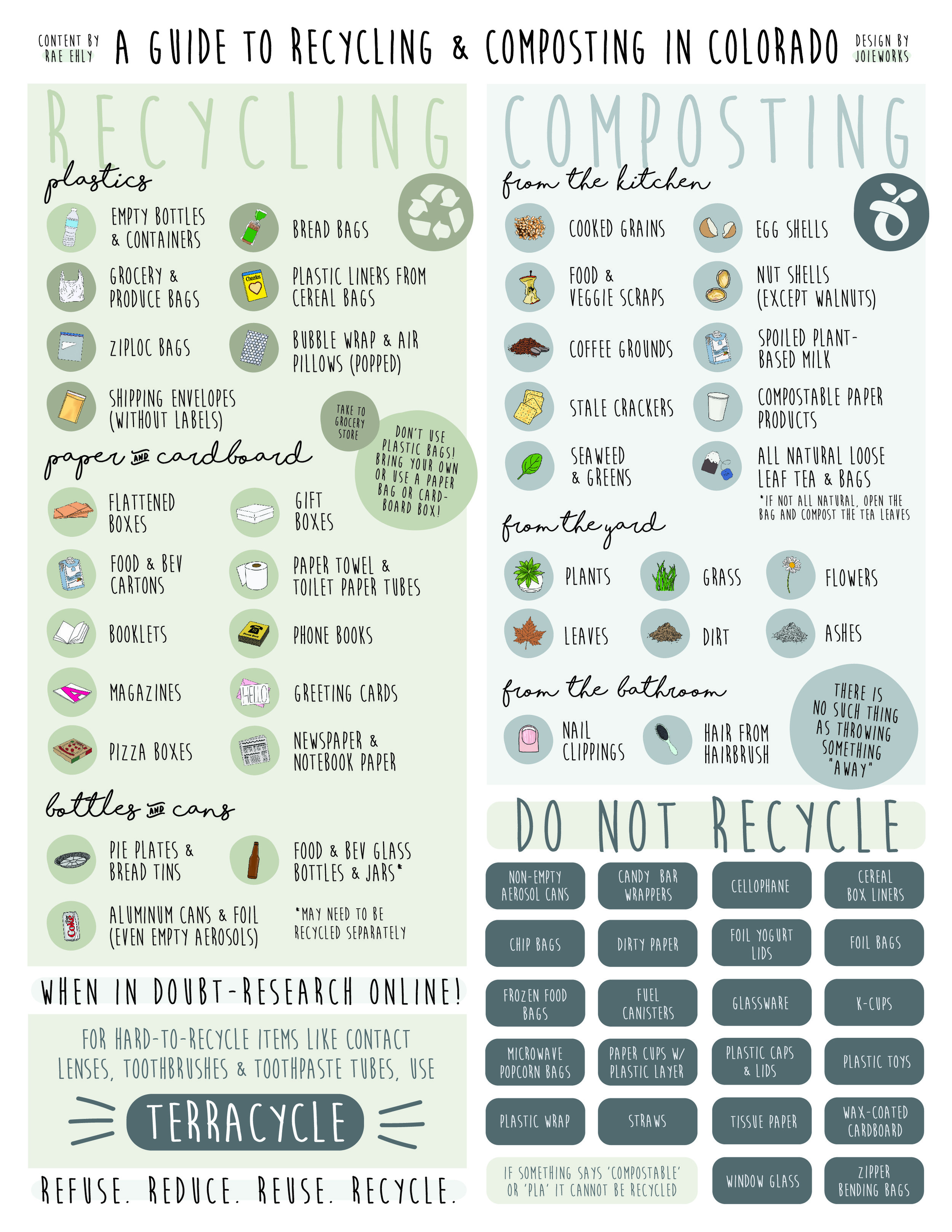 Recycling & Composting CO Infographic-01.jpg
