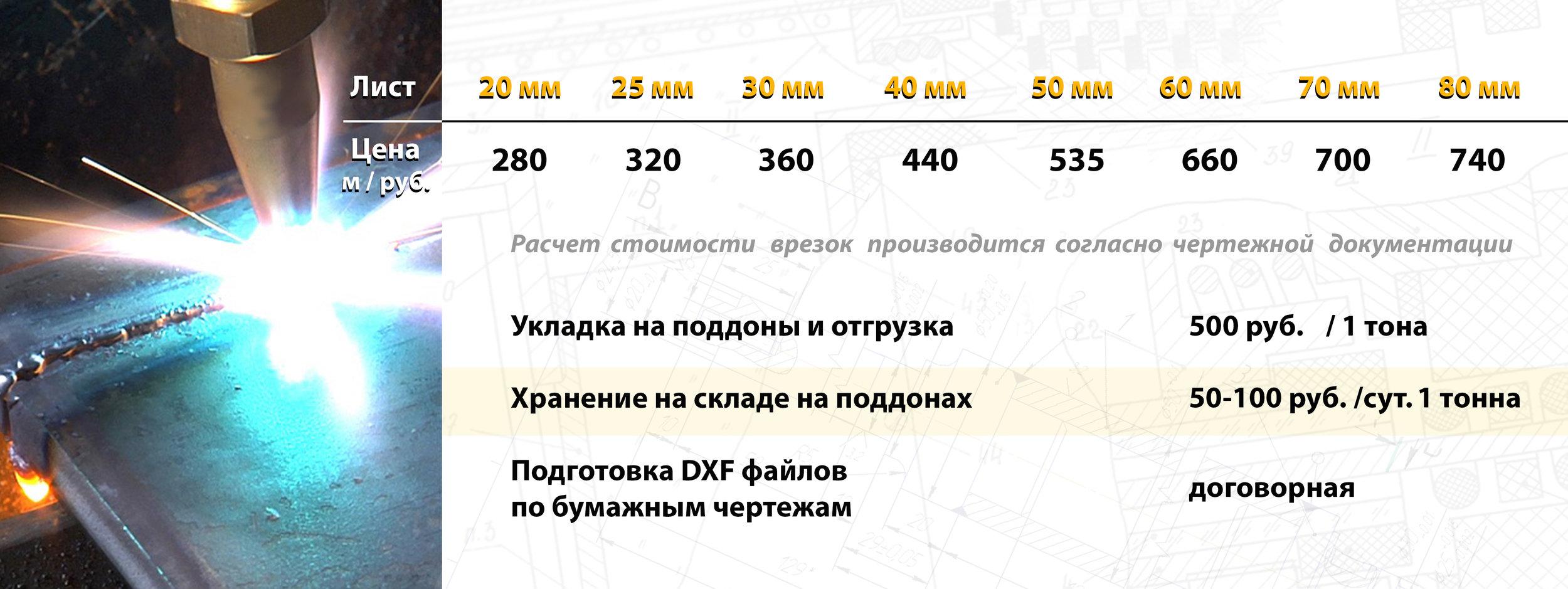 price_uslugi_gas_3.jpg