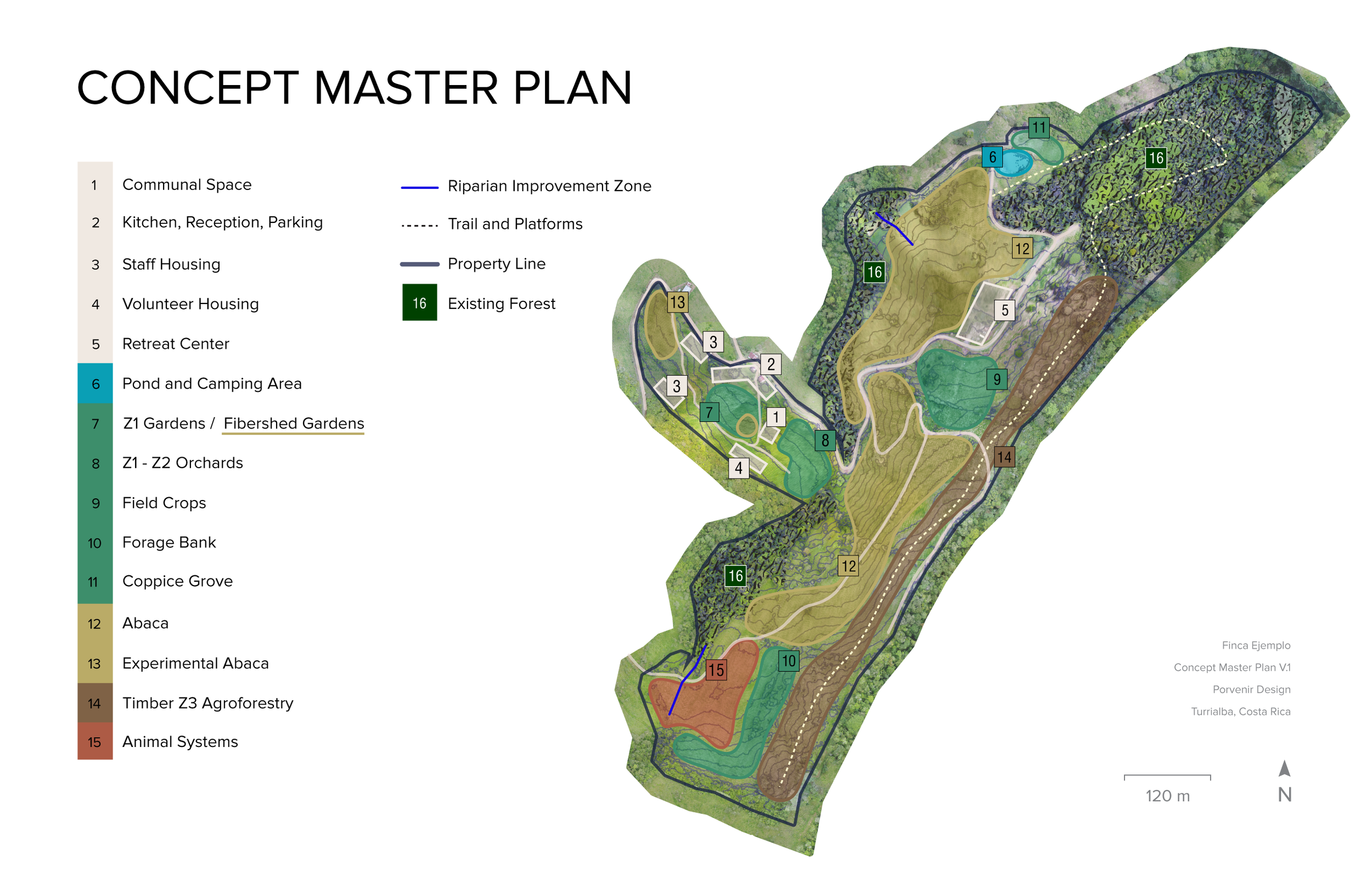 The concept master plan of Finca Ejemplo guiding the larger planting patterns. Map by  Alejandro Arturo .