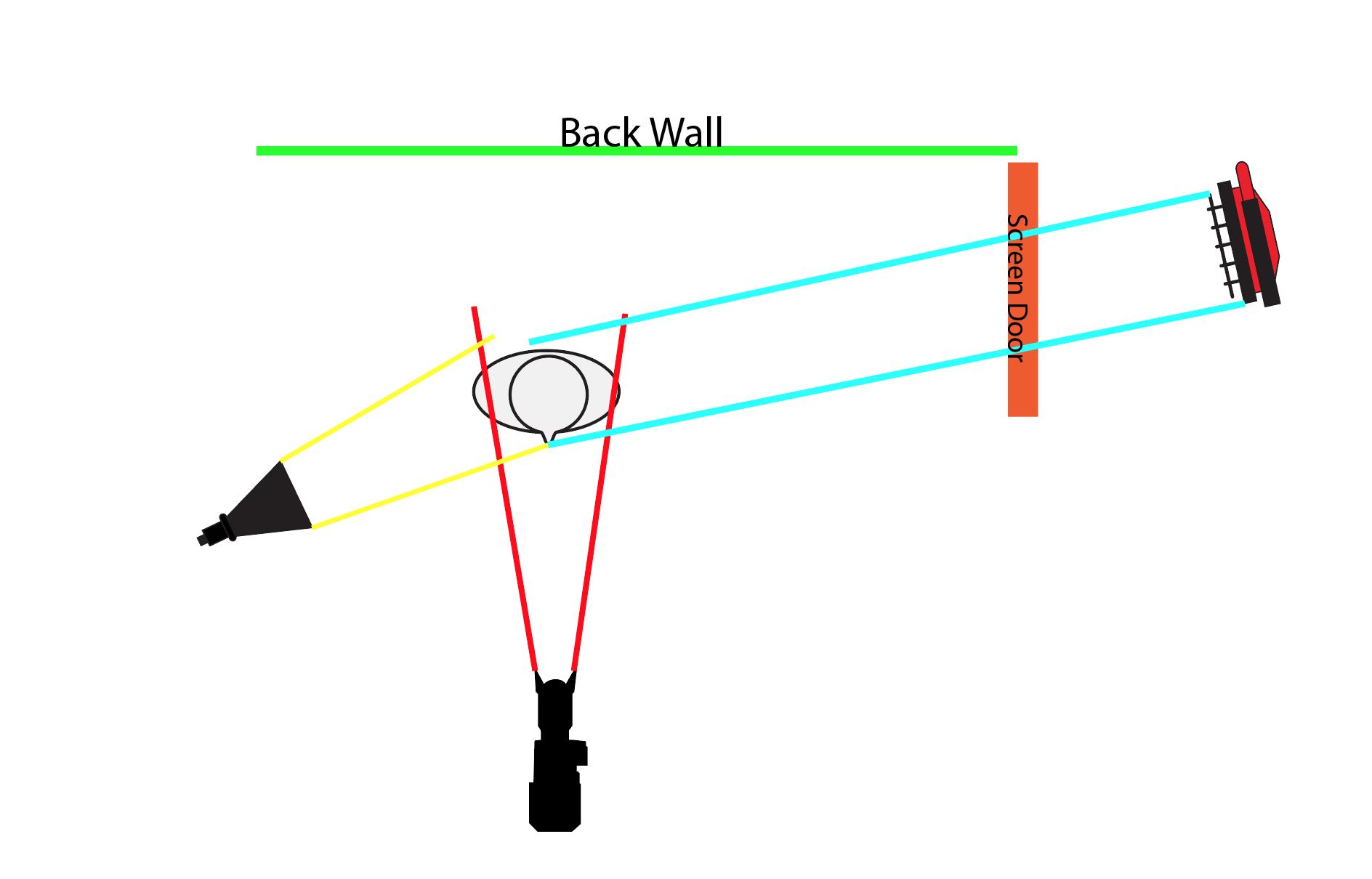 Suspense Lighting Plot