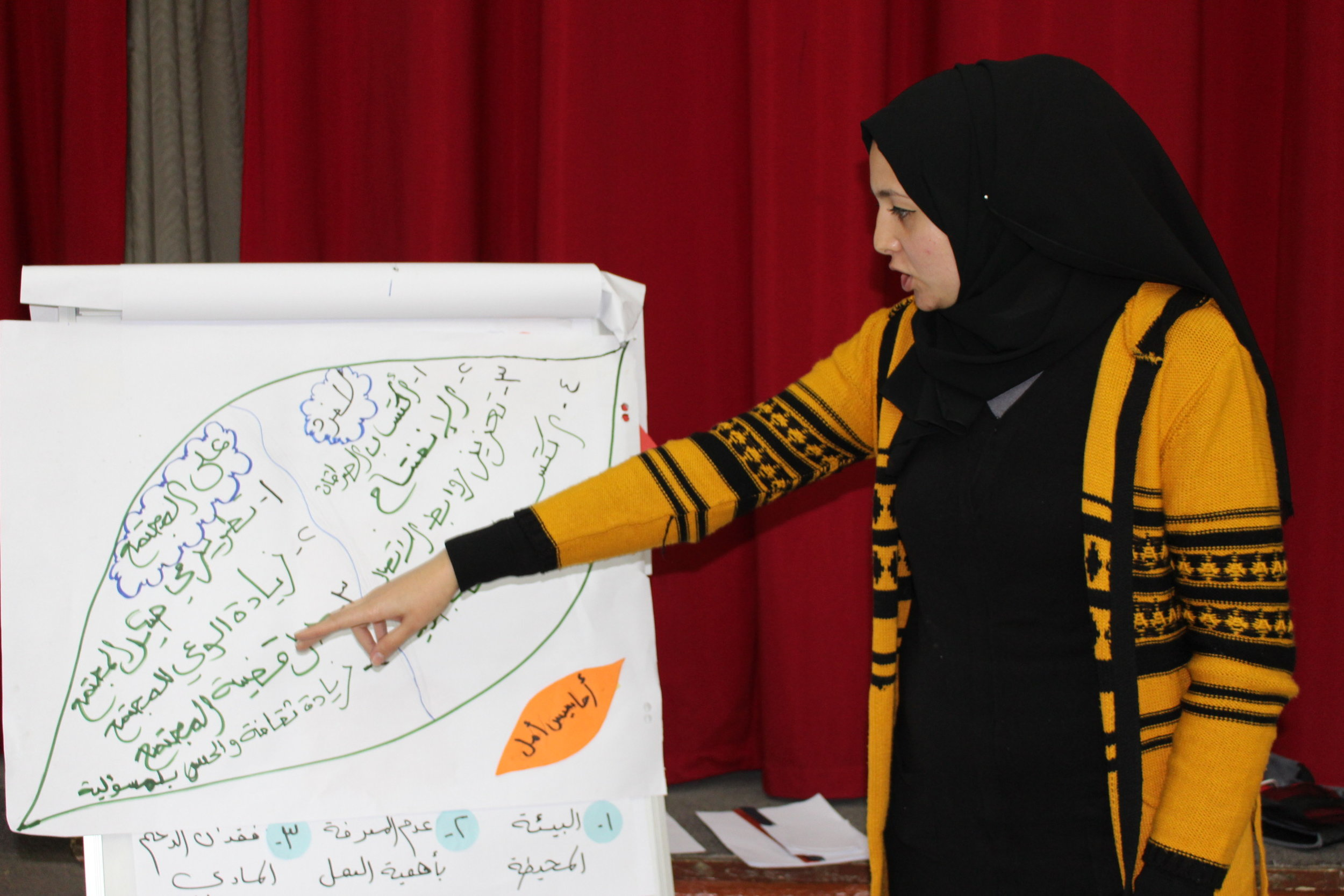 MECI-TSF 24.02.19 Participant during the self-esteem workshop.JPG
